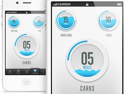 40 Innovative UI Concepts from Dribbble