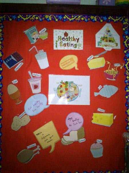 Healthy Eating classroom display photo - Photo gallery - SparkleBox