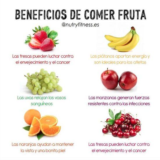 frutas, verduras , hiervas,propiedades  Board