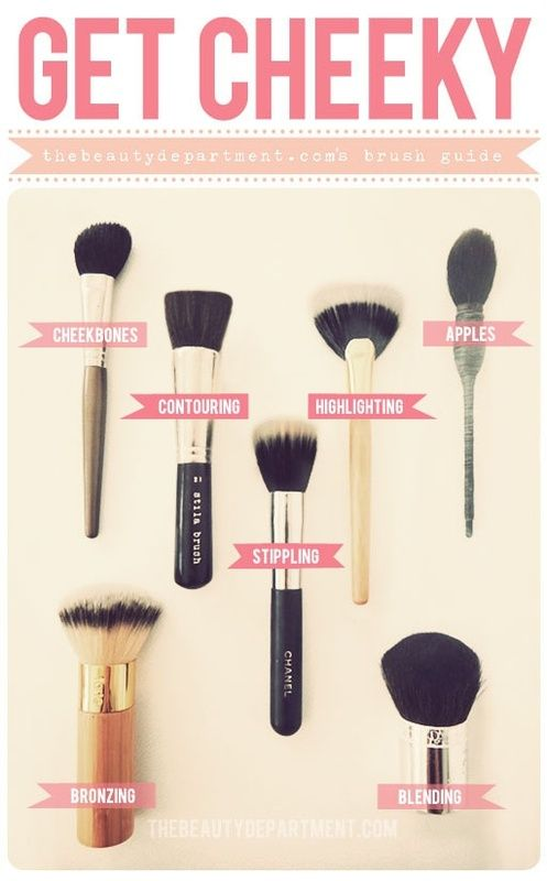 Picking the right face makeup brush.