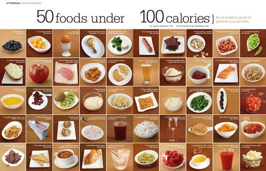 50 foods under 100 calories