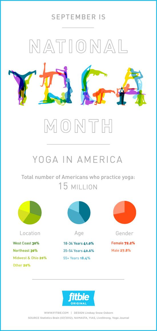 September is National #Yoga Month (via @Fitbie)