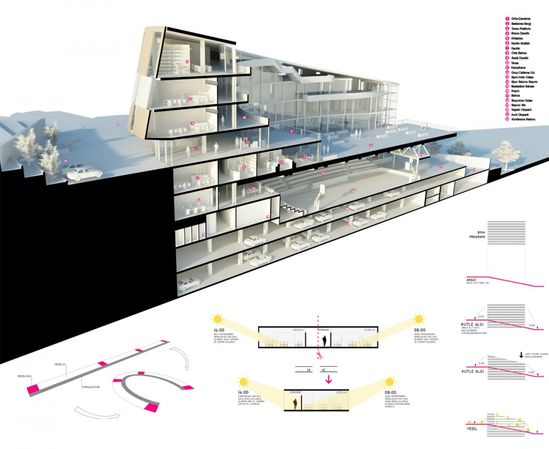 ?i?li High School Competition Entry by cem kaptan architecture