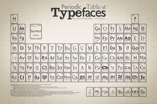 just my type...