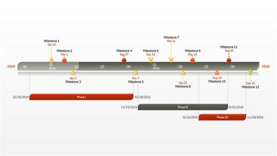 Office Timeline (officetimeline) on Pinterest