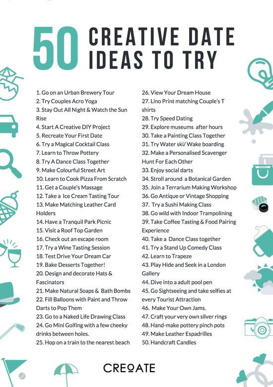 Dejt Ideer