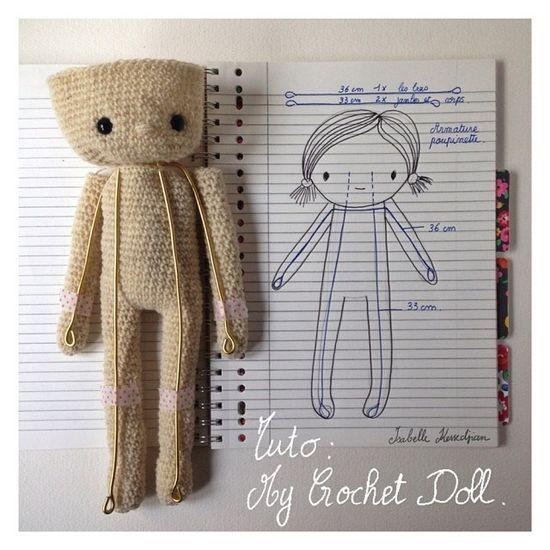 Tuto : My Crochet Do