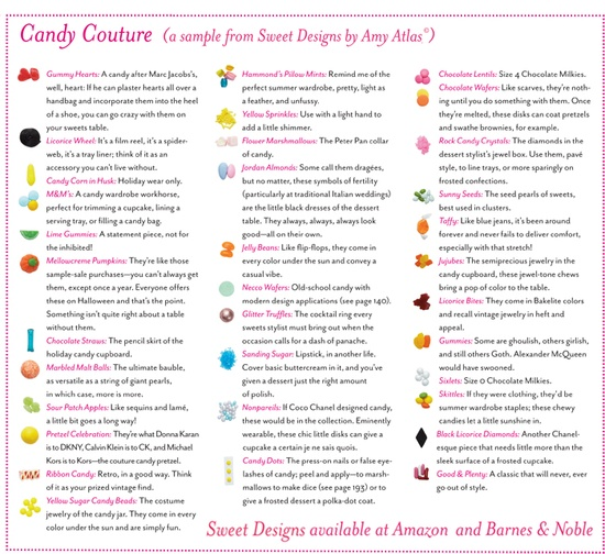 Candy Glossary