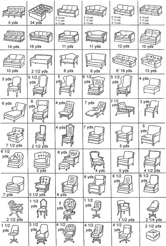 Cool chart tells you how much yards you need to upholstery your furniture.