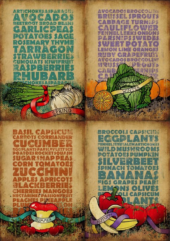 Seasonal Food Chart Poster by ~my-name-is-annie on deviantART