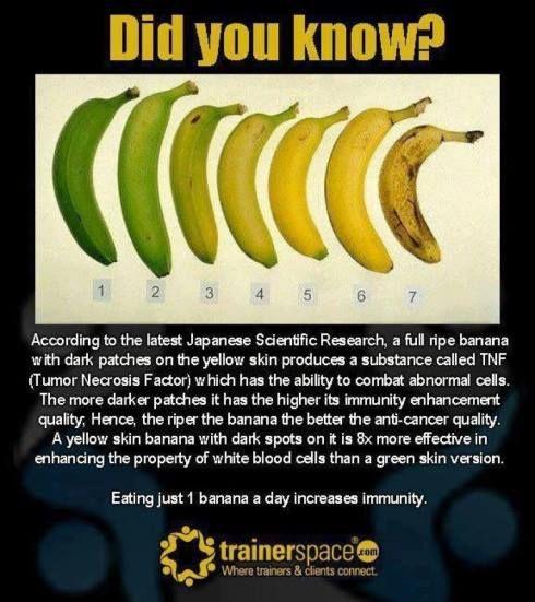 Banana- Ripeness and health