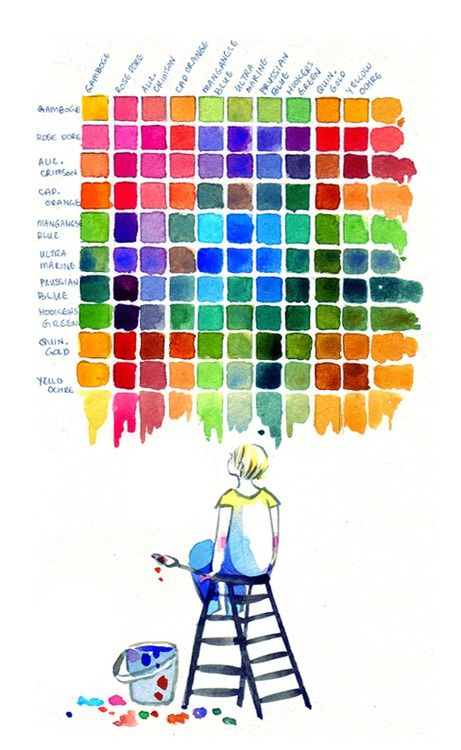 Nice idea for a color chart... .. . . :)