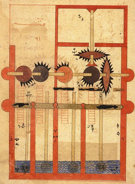 Arabic manuscript featuring schematics for water powered systems, pulleys and gearing mechanisms