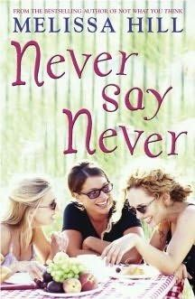 book cover of   Never Say Never