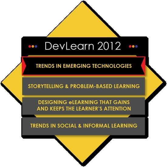 Trends in Emerging Technology // IdeaLearning #softskills #self personality #soft skills
