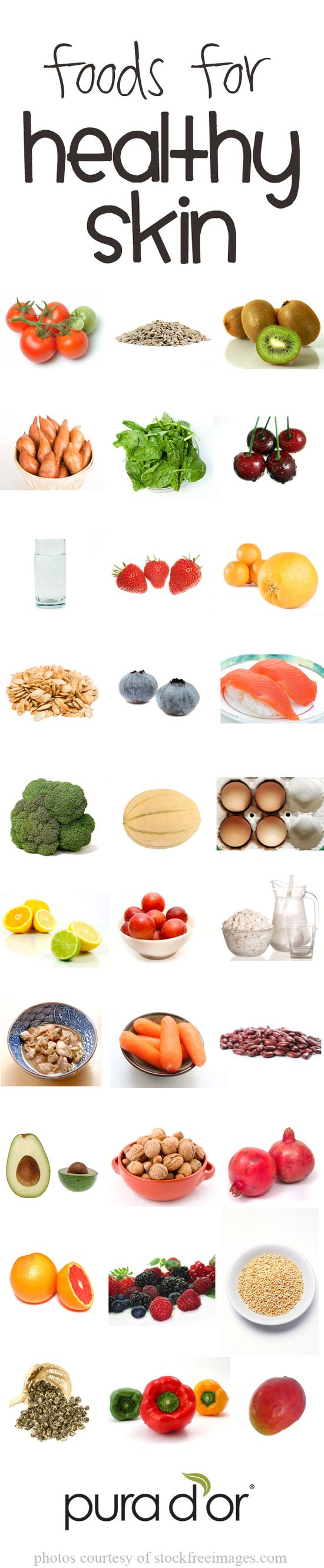 Awesome cheat sheet for #foods that are #healthy for #skin