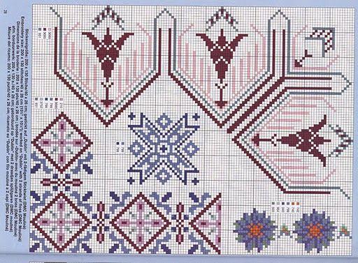 Folk patterns - Maji