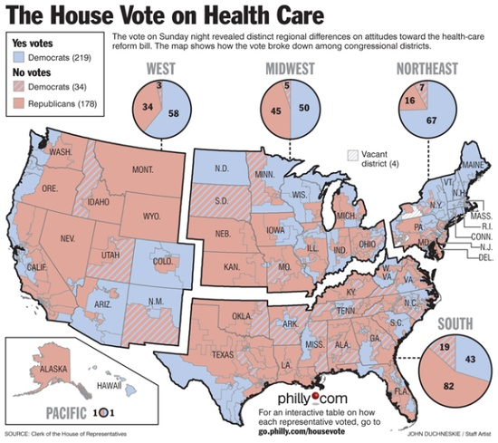 House health care vote