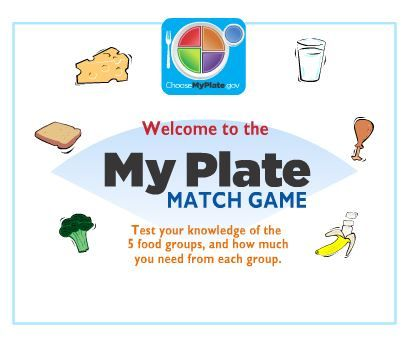 A quick, interactive game to teach kids about healthy eating from MyPlate and the food groups.