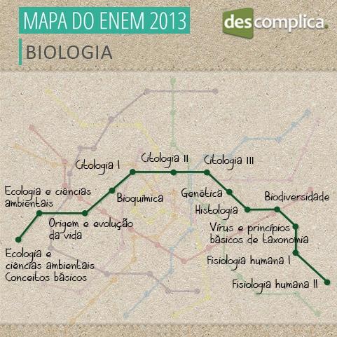 http://www.estudajovem.com.br/2013/06/planos-de-estudos-mapas-para-o-enem.html