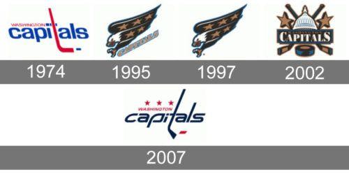 Washington Capitals Logo History Washington Capitals Logo Washington Capitals Hockey Logos