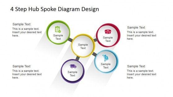 4 Step Hub Spoke Diagram For Powerpoint Diagram Powerpoint Slide Designs Powerpoint Design