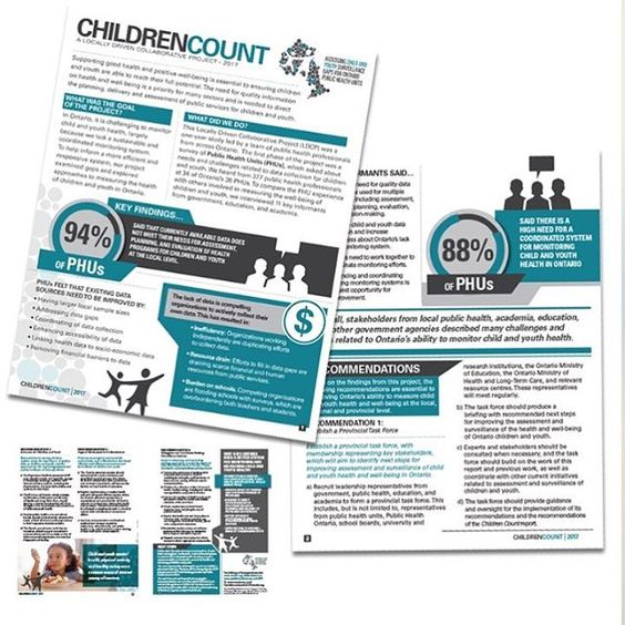 Design and layout of an executive summary for a children and youth - executive summary layout