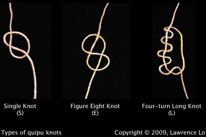 Ancient Quipu, the Incan Knot-Tying Language: Écritures Anciennes, Numbers, Art, Recherche Google