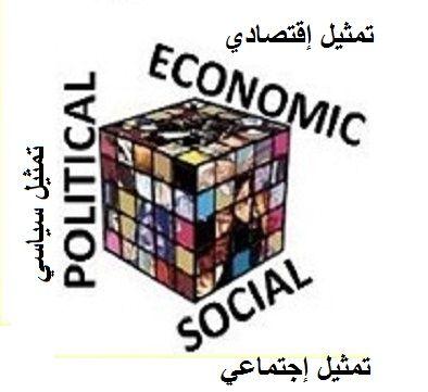 نظام ديموقراطي ثلاثي التكوين كبديل لليبرالية الغربية  بقلم Tarig Anter