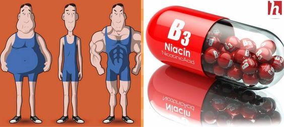 Niacin and Human Growth Hormone