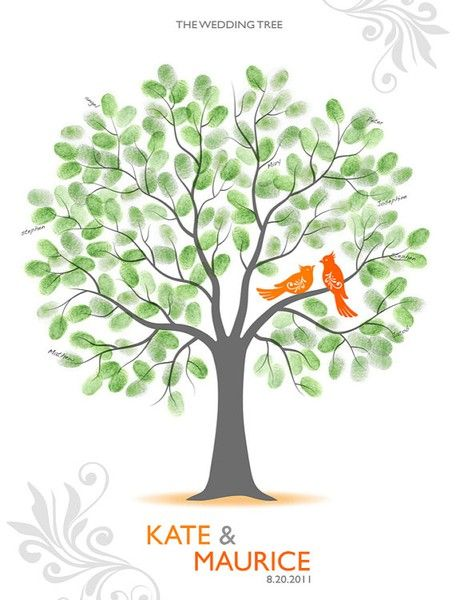 thumbprint family tree http://media-cache2.pinterest.com/upload/201465783300165444_oY2dD255_f.jpg kestoy reunion
