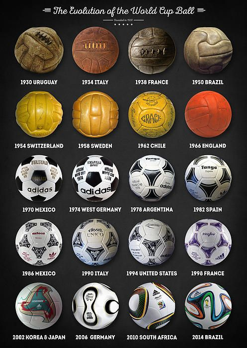 The World Cup Balls Collage Soccer Football Fifa Uefa Finals Uruguay Italy France Brazil Chile England Arge World Cup World Football Just Fontaine