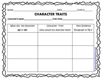 describe the qualities and actions of Explore julia burrows's board character trait's and feelings on on inferring character traits from actions) different character traits to describe.