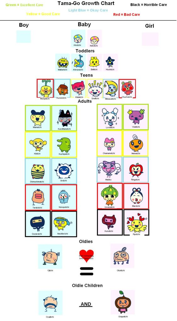 Last Bing Queries Pictures For Tamagotchi Growth Chart V3
