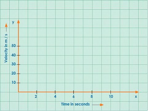 Graph Paper With X And Y Axis  Bienvenidos X And Y Axis Graph  X