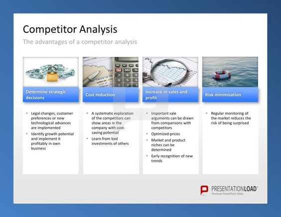 Competition Analysis Plan eTemplate