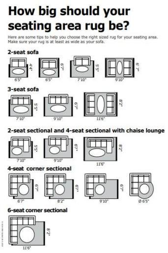 Area Rug Size Guide To Help You Select The Right Size Area Rug Rug Size Guide Dining Room Rug Size Area Rug Size Guide