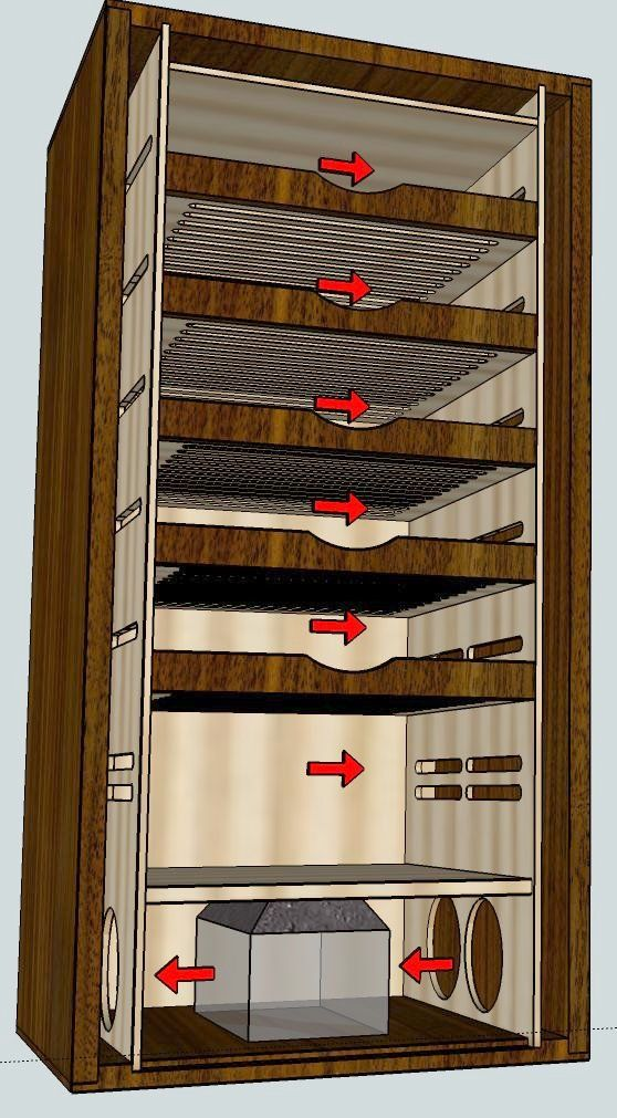 Great How To Build A Cigar Humidor Cabinet Image Result For Cigar Humidor Design Plans Cigar Humidor Humidor Cabinet Cigar Humidor Cabinet