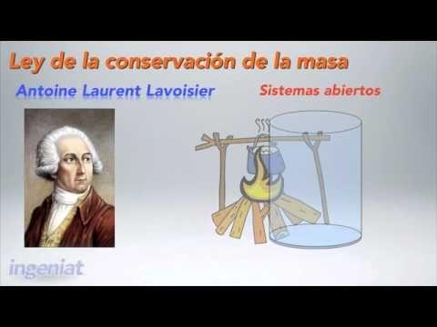 SEC 3RO B01REF06VID01A la conservacion de la materia