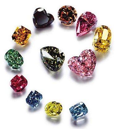 Amarás las Joyas: Diamantes: Color