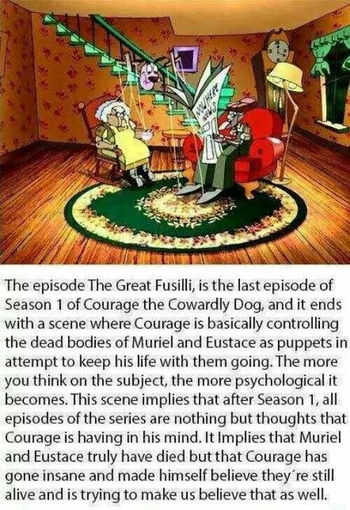 Childhood story essay