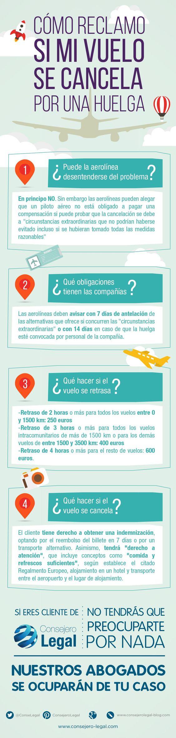 Infografía sobre Cómo reclamar si mi vuelo ha sido cancelado por huelga. #dinero