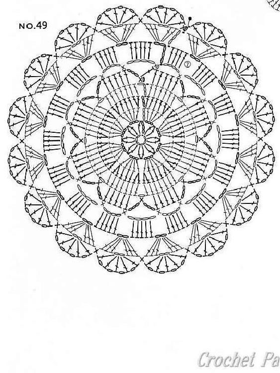 #ClippedOnIssuu from Crochet motif: