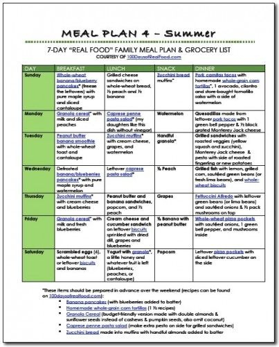"""Meal plans for 100 days of eating """"real"""" (unprocessed) foods, including shopping lists. Awesome!"""