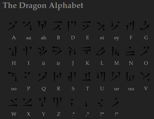 Aldmeri Alphabets | The Imperial Library