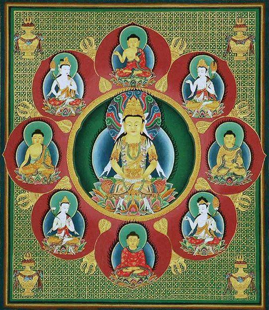 Mandala budista del Buda Vairochana rodeado de ocho adibuddhas y bodhisattvas