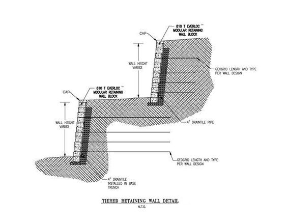 Patio Retaining Wall Construction Details : Tiered retaining wall detail g pixels home