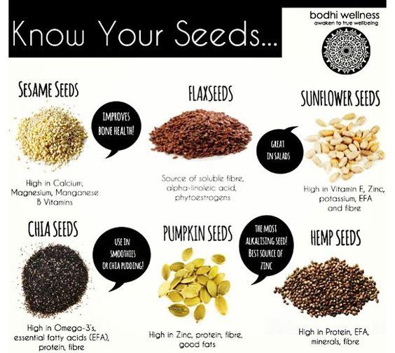 Seeds (sesame seeds, flaxseeds, sunflower seeds, chia seeds, pumpkin ...