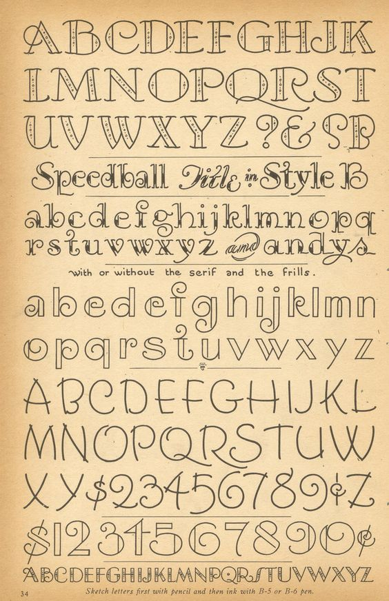 Vintage Script And Decorative Alphabets Speedball