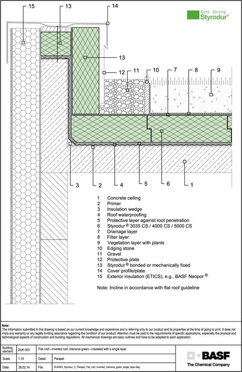 Flat roof parapet detail detail drawings pinterest for Flat roof plan drawing